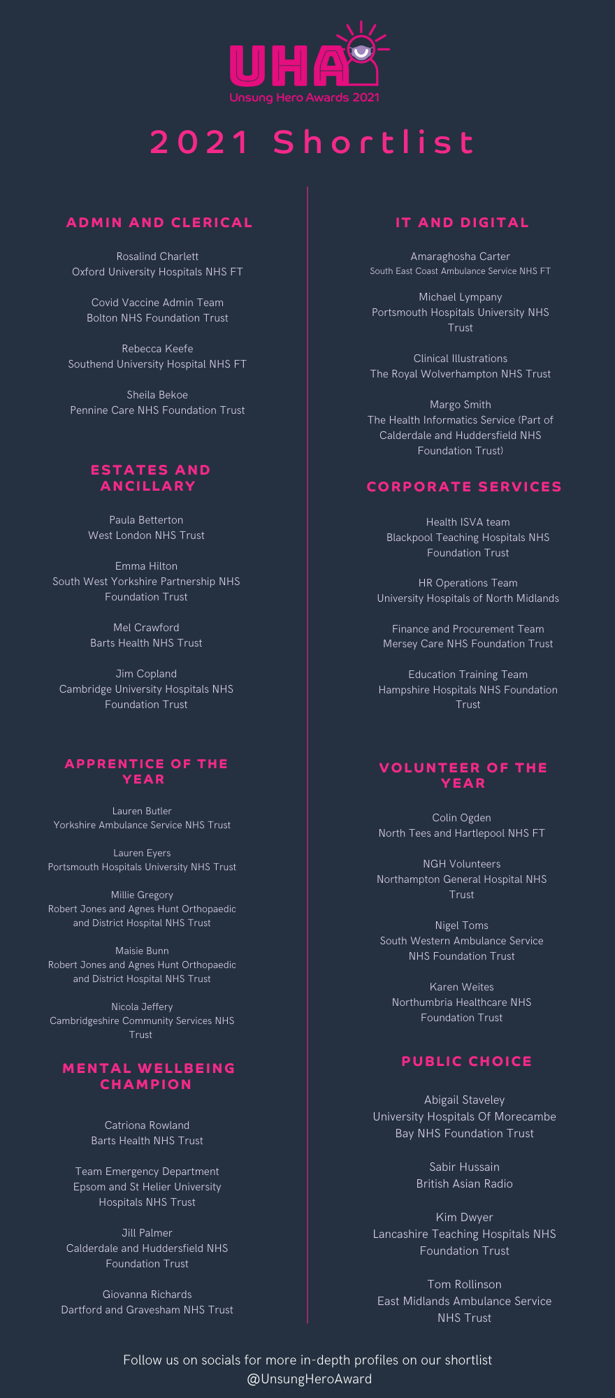 A graphic showing the shortlist for the Unsung Hero Awards 2021